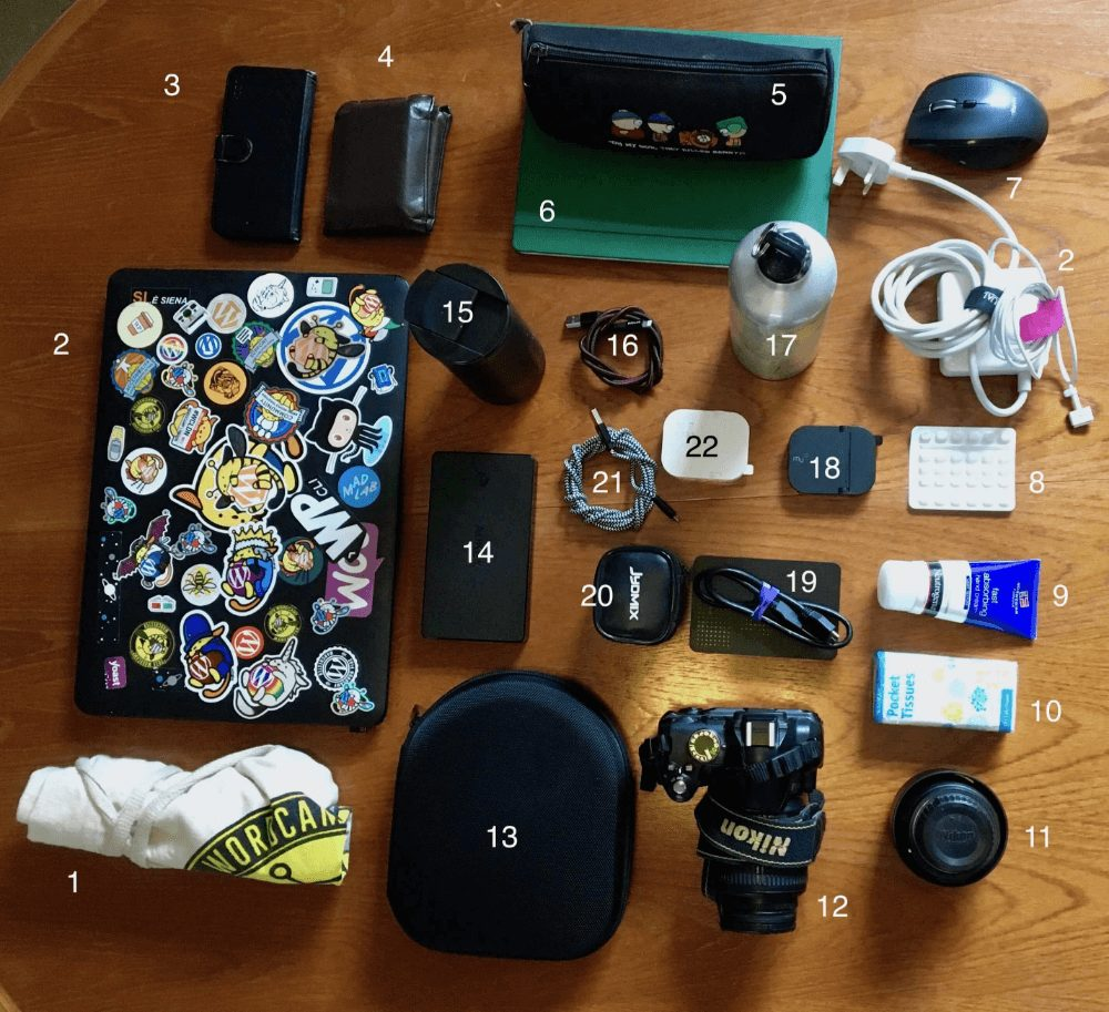 the contents of my work bag